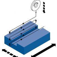 FSM 3060 Precyzyjna szlifierka powierzchniowa dodatkowo : osłony przeciwbryzgowe tylna i przednia METALLKRAFT