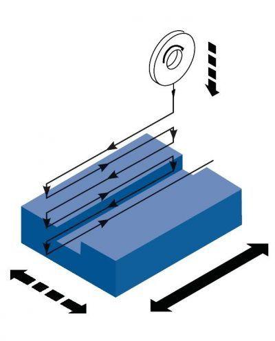 FSM 2550 Precyzyjna szlifierka powierzchniowa METALLKRAFT